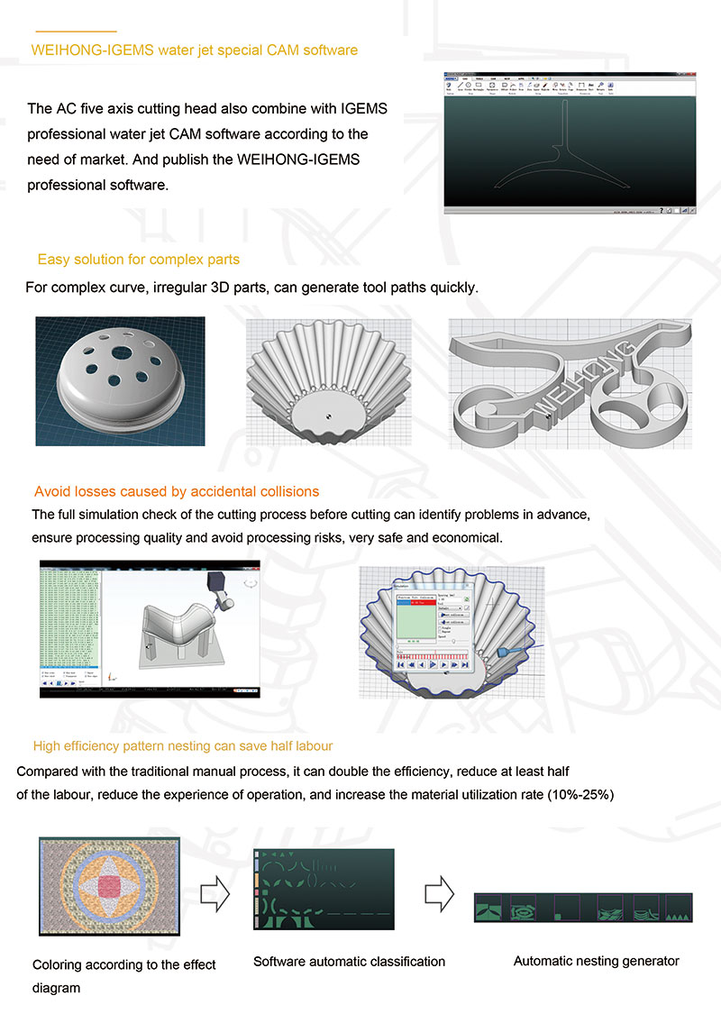 Water Jet Cnc Glass Cutting Machine from China manufacturer