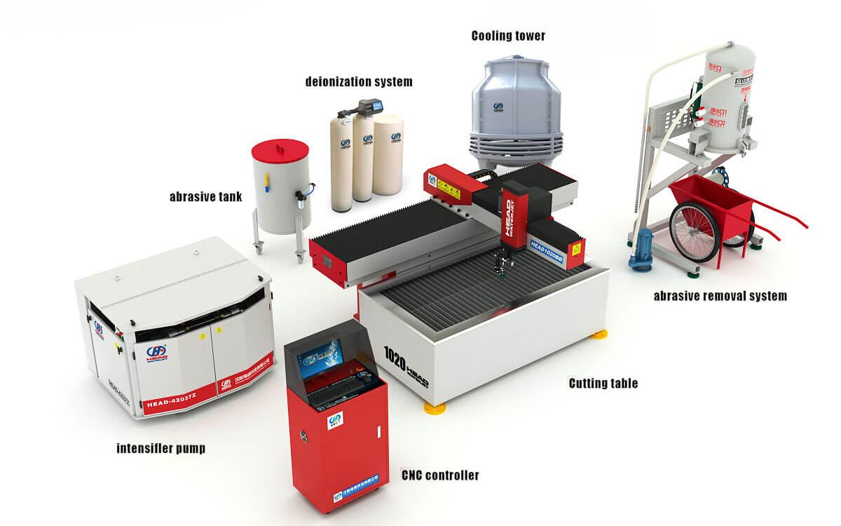 Small Mini Water Jet Cutting Machine from China manufacturer